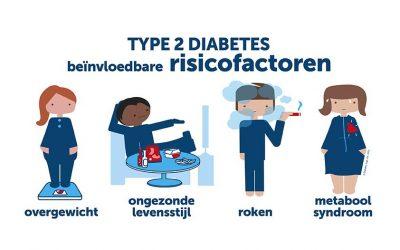 Medicatie bij Diabetes type 2 (binnenkort beschikbaar)